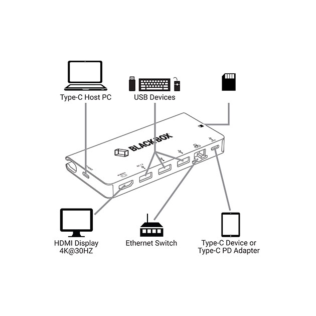 USB-C Docking Station Application diagram